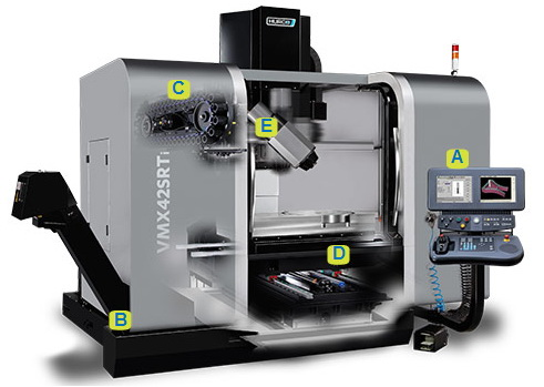 5-axis CNC machining centres - Trade Leads - 5-axis CNC